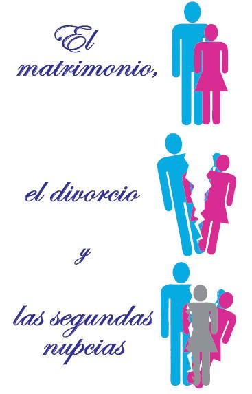 Matrimonio Sin Hijos Biblia : Versículos de aliento para tu vida qué dice la biblia